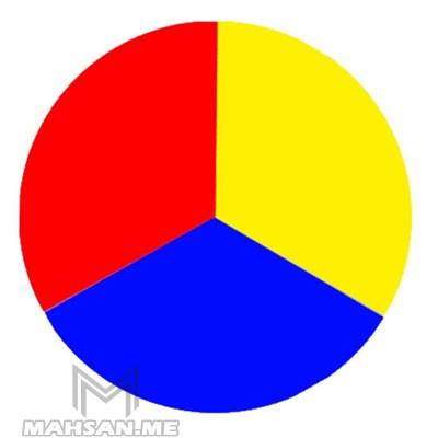 رنگهای اصلی