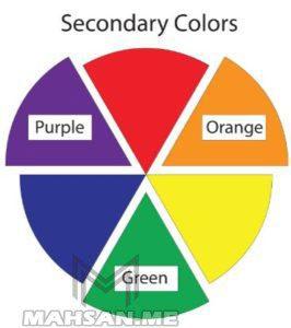 رنگهای ثانویه